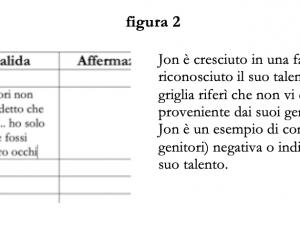 Il modello di formazione dell'identità del plusdotato.